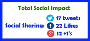 social impact graphic